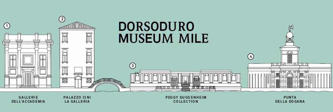 Dorsoduro Museum Mile