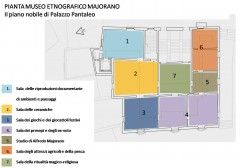 Museo Majorano - pianta